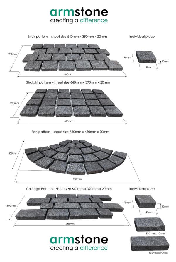 Cobblestone Infographic